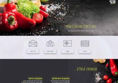 Landing Pages & Banners